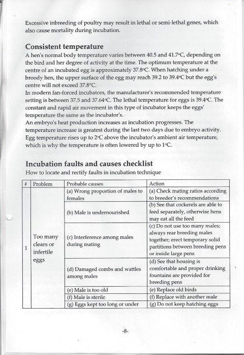 JN848 Incubator Manual page 8.jpeg.jpeg.jpeg.jpeg.jpeg.jpeg.jpeg (Small).jpeg
