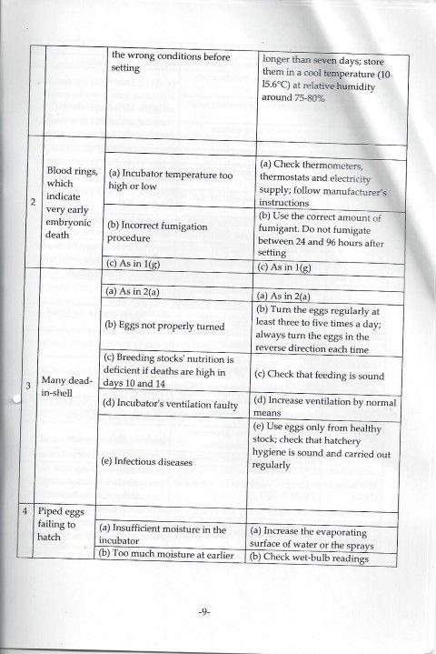 JN848 Incubator Manual page 9.jpeg.jpeg.jpeg.jpeg.jpeg.jpeg.jpeg.jpeg (Small).jpeg